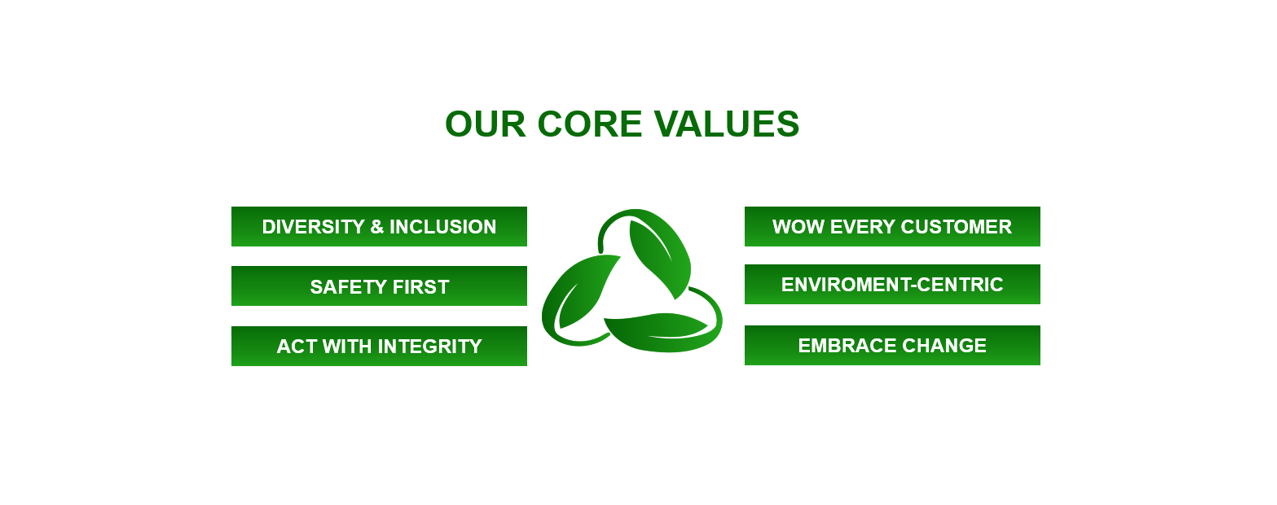 Eco-Tree-Core-Values